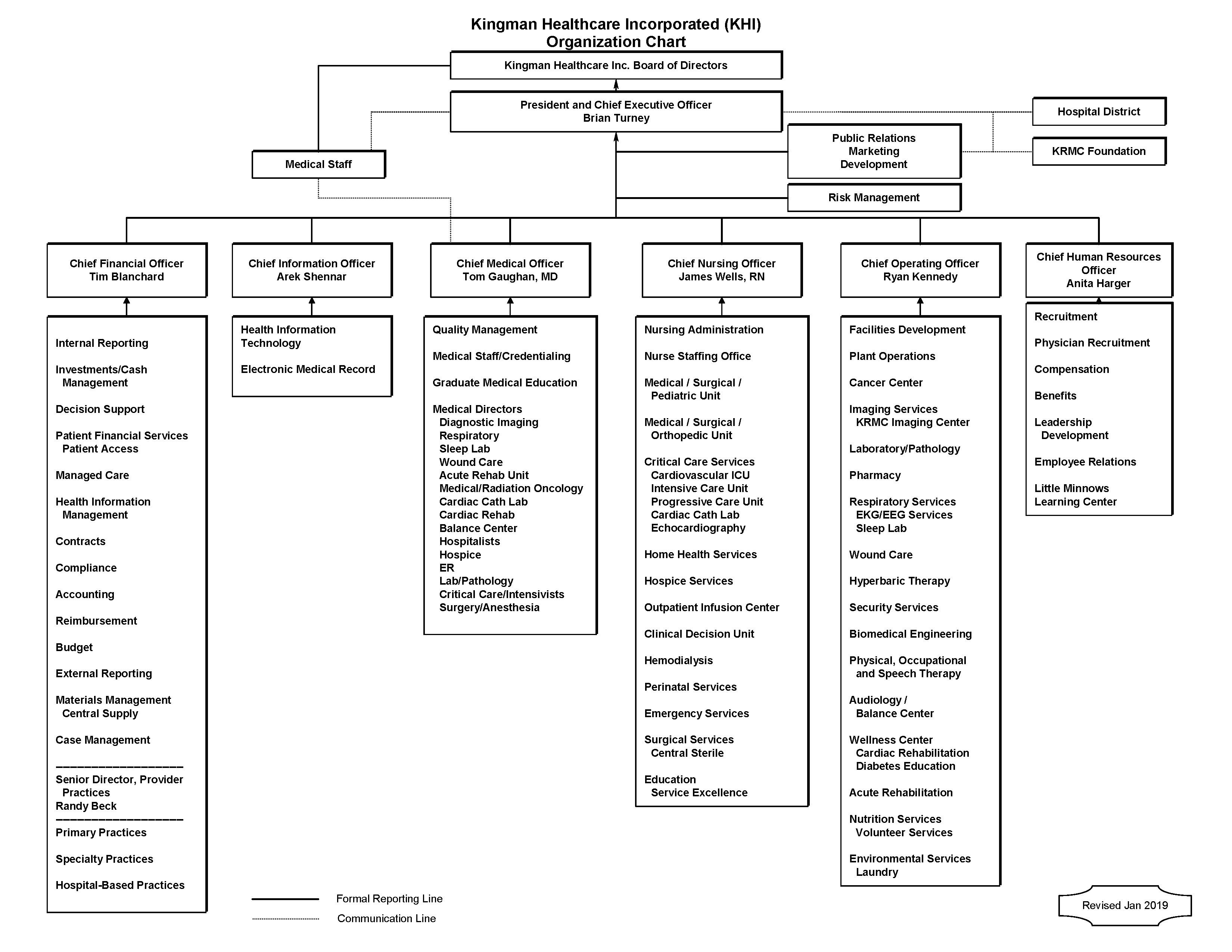 KRMC Organization Chart   KRMC   Kingman Regional Medical Center